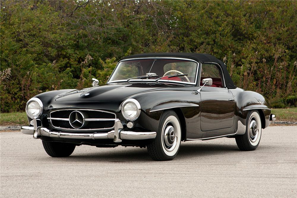 finance your classic mercedes with fast car finance
